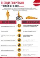Infografía Aselme 3